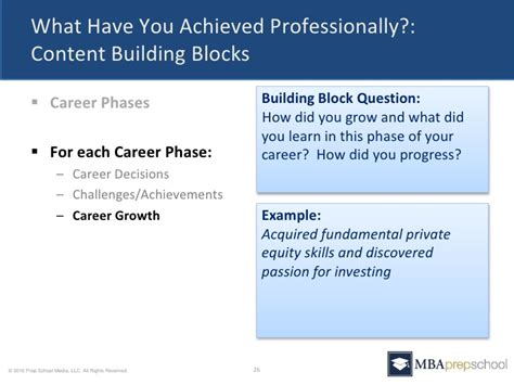 What Did You Learn In Mba by Five Questions You Must Answer In Your Mba Application