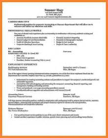 Best Resume Samples by 7 Best Cv For Job Application Bussines Proposal 2017