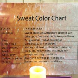 Lavabene Detox Pearland by Lavabene Detox Spa 16 Fotos Spas 3524 East Broadway