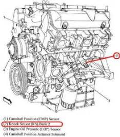 2006 chevy impala belt diagram submited images
