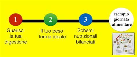 alimentazione alcalina dieta guida completa alla dieta vegana alcalina i 3 passi