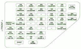 kia fuse box 1999 fuse free printable wiring diagrams