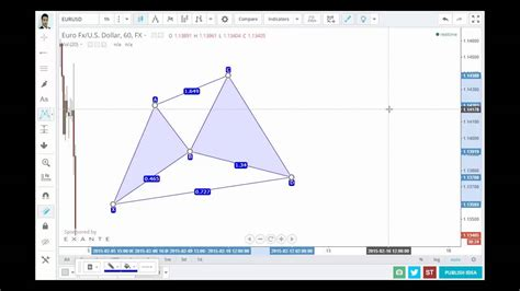 advanced pattern trading course forex trading targets for advanced harmony patterns youtube
