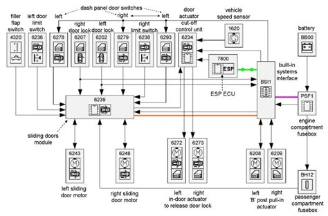 peugeot 307 fuse box diagram