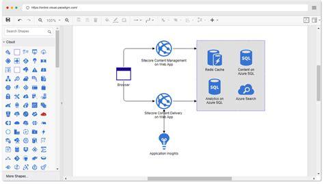 system architecture diagram tool azure diagram tool