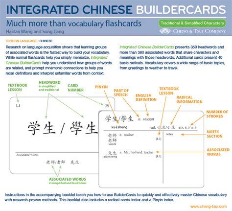china financial integrated circuit card specifications 28 images china financial integrated