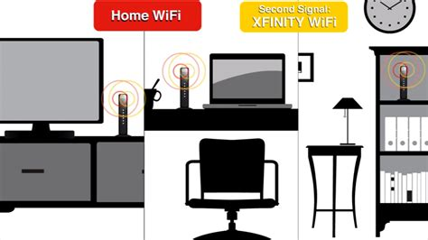 xfinity 174 wifi by comcast wireless on the go