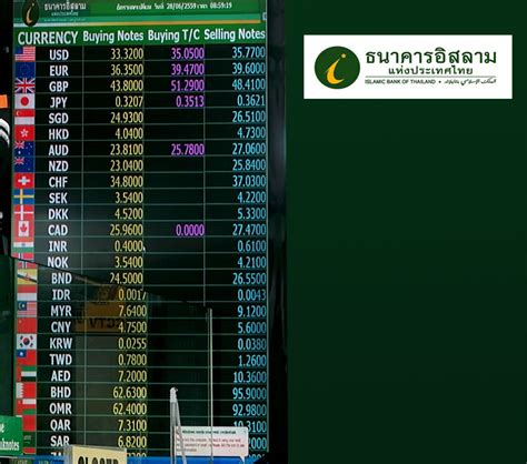 bangkok bank foreign exchange rates today pattaya vs bangkok suvarnabhumi airport exchange rate