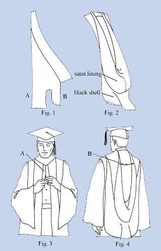 pattern maker university academic graduation robe patterns 171 free knitting patterns