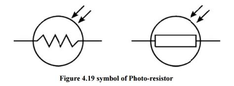 photoresistor wiki ldr light dependent resistor study material lecturing notes assignment reference wiki