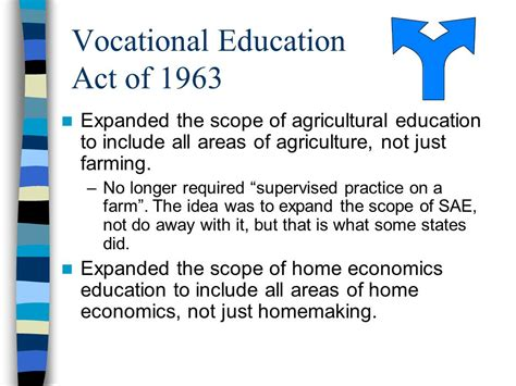 history of agricultural education ppt