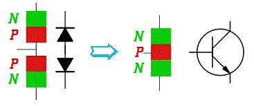 gambar lambang transistor hafez