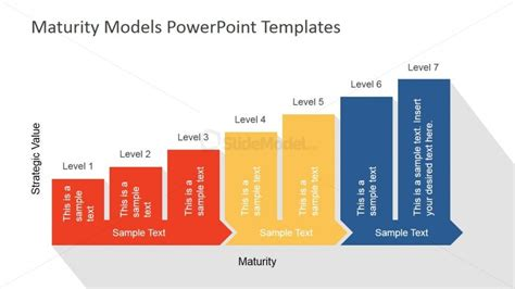 model powerpoint presentation templates maturity model growth chart powerpoint model slidemodel