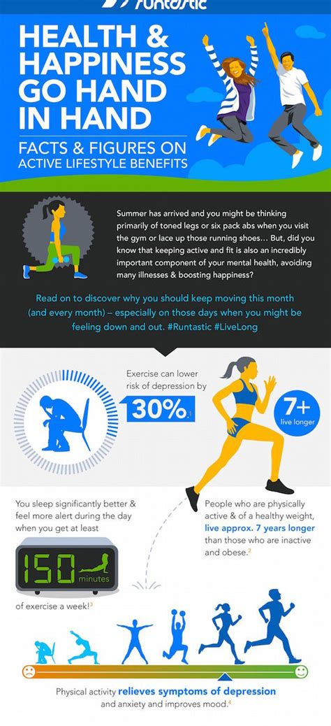 active lifestyle stats health  happiness infographic