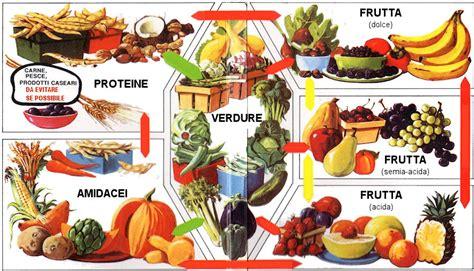 combinazione alimenti per dimagrire pibodde alimentazione ed energia vitale