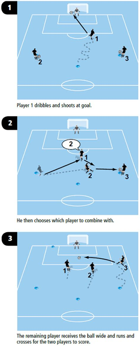 setting up drills clarke abc finishing drill soccer coach weekly