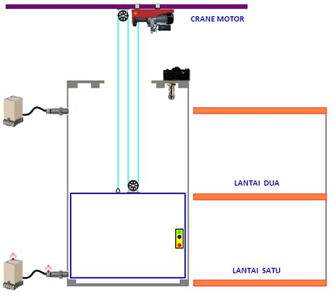 diagram ladder lift 3 lantai choice image how to guide