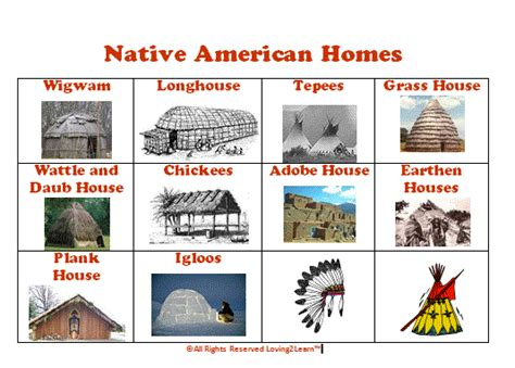 native american houses native american homes printable chart book and video