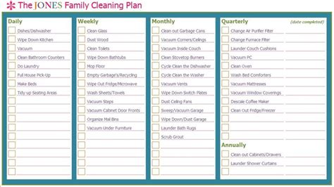family cleaning plan