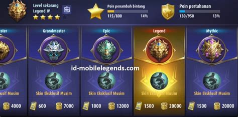 mobile legend ranking this is the rank rank list in mobile legends most complete
