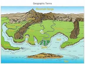landform map tmjackson map skills