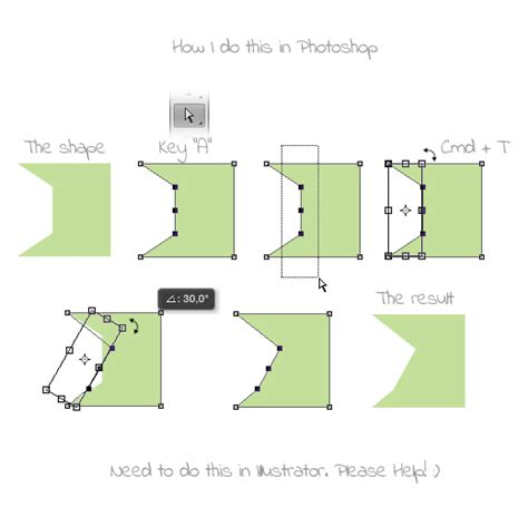 illustrator pattern resize shapes how can i resize rotate part of the path in