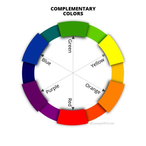 what are the complementary colors c extension complementary color sharp snippets
