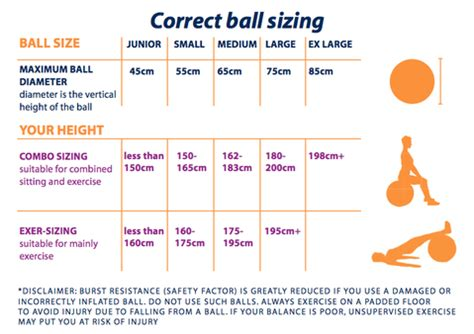 what size exercise ball for what size swiss ball do i need swiss balls australia