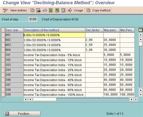 tutorial sap accounting image gallery sap accounting