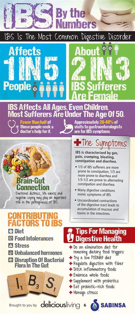 Fodmap Detox Symptoms by April Is Irritable Bowel Month Gut Health