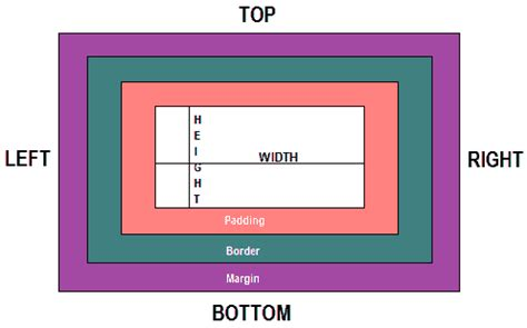making rectangle css css image bottom of div