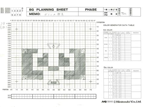 game design document zelda take a look behind the scenes with design documents from
