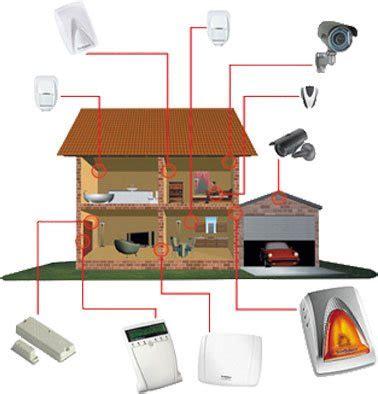 impianto allarme casa schema impianto antifurto casa fare di una mosca