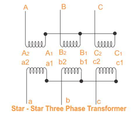kbreee single three phase transformer vs bank of three