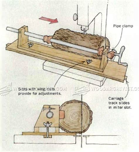 woodworking with logs band saw log cutting jig woodarchivist