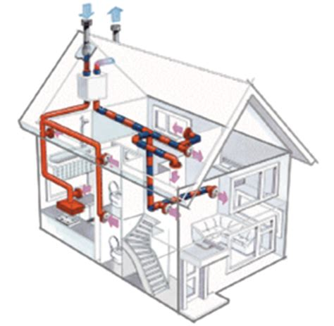 basic home hvac design heliocentric bringing science to green building