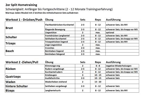 trainingsübungen für zuhause ohne geräte heimtraining ohne ger 195 164 te muskelaufbau trainingsplan