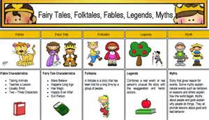 fairy tales folktales fables and trickster tales