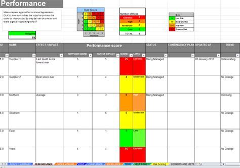 supplier contingency plan template supplier risk and performance dashboard template