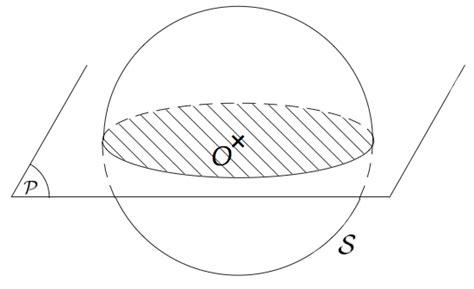 plane section of a sphere boule et sph 232 re g 233 om 233 trie dans l espace cours 3 232 me