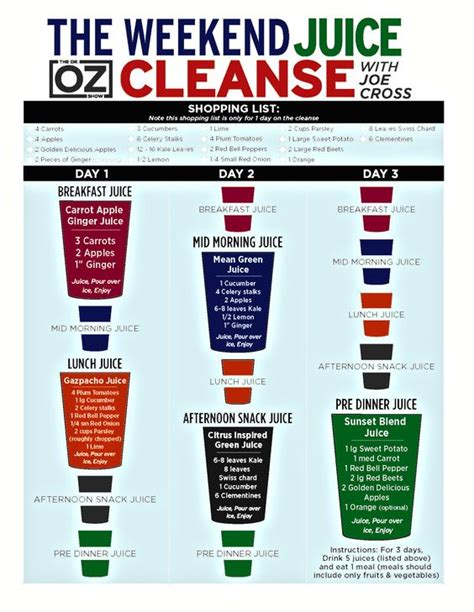 Dr Mission Detox by Dr Oz Charts And Juicers On