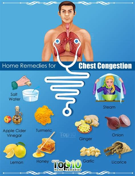 home remedies for chest congestion my children