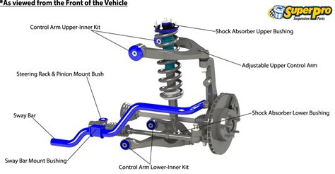 front suspension parts diagram superpro trade