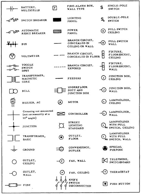 basic electrical symbols pdf picture to pin on
