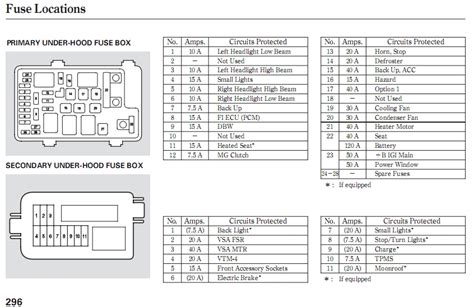 08 jeep patriot fuse box 08 wiring exles and