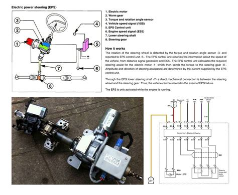vauxhall insignia towbar wiring diagram auto engine and