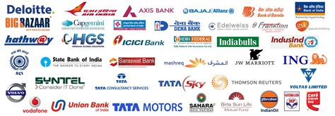 Ms Ramaiah Mba Fee Structure by Msruas Bangalore Placements