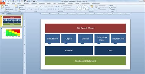 Risk Benefit Analysis Template Designing A Risk Benefit Diagram For Powerpoint Powerpoint Presentation