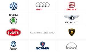 Which Company Owns Audi Audi Bently Bugatti Lamborghini Porsche Others Owned