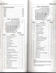 fuse box diagram    volkswagen beetle fixya
